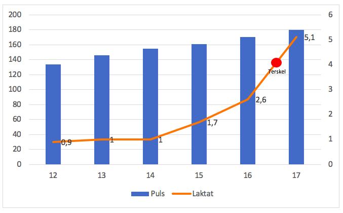Skjermbilde 2019-03-31 kl. 11.51.48